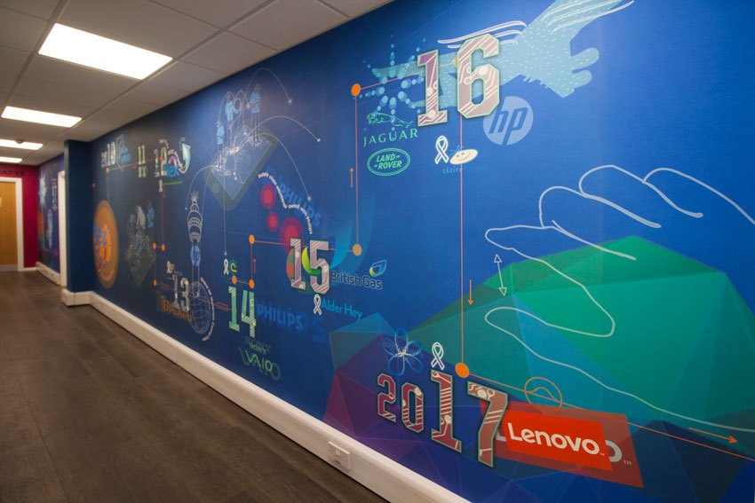 company timeline mural